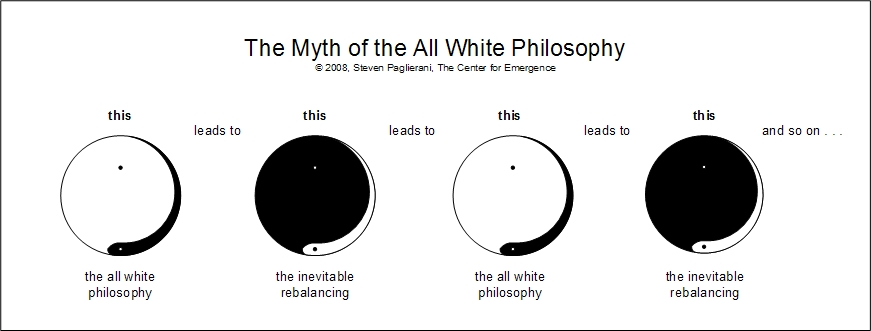the all white philosophy of the book, the secret