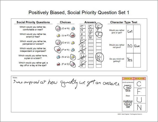 social priority test example positive