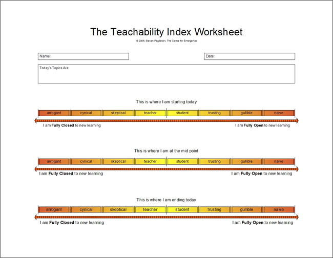 How Open Are You to Learning? - The Teachability Index Worksheet